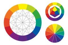 Illustration för vektor för färghjul vektor illustrationer