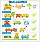 Illustration för vektor för bilförsäkring Arkivfoto