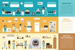 Illustration för vektor för rengöringsduk för begrepp för medicinskt för diagnostik MRI för sjukvård sjukhus för bildläsning inre royaltyfri illustrationer