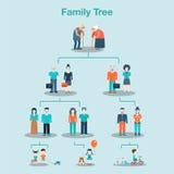 Illustration för vektor för stamträdsläktforskningbegrepp Royaltyfri Fotografi