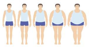 Illustration för vektor för index för kroppmass från underviktigt till extremt sjukligt fett i plan stil Man med olika fetmagrade stock illustrationer