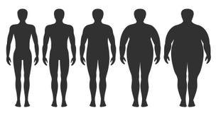 Illustration för vektor för index för kroppmass från underviktigt till extremt sjukligt fett Mankonturer med olika fetmagrader Royaltyfri Foto