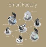 Illustration für intelligentes Fabrikkonzept Textbeschreibung verfügbar Stockfotografie