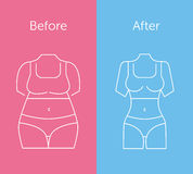 Illustration of a fat and slim woman figure. Before and after diet. Thin line icons. Flat style design. Stock Photography