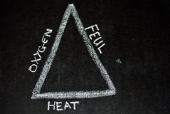 Fire triangle Stock Photos