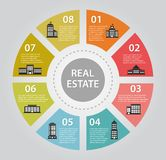 Illustration of flat design infographics. Illustration of vector flat design infographics composition with real estate chart Royalty Free Stock Photography