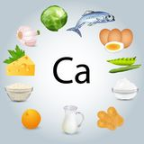 Food stuffs rich in calcium. Illustration of food stuffs rich in calcium Royalty Free Stock Image