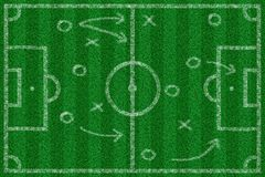 Illustration of a football field with lines and tactics from above. An illustration of a football field with lines and tactics from above Royalty Free Stock Image