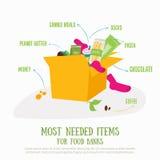 Illustration för begrepp för matdonationask Mest nödvändiga objekt för bankvektorinfographics med caned kött, sockor Arkivbilder
