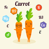 Illustration with funny character. Cute and healthy food. Vitamins contained in carrot. Vegetable with kawaii face Royalty Free Stock Images