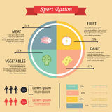 Illustration of health lifestyle infographic in flat designed Royalty Free Stock Photo