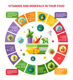 Illustration of healthy eating infographics  Royalty Free Stock Image