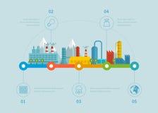 Illustration industrielle de bâtiments d'usine Image stock