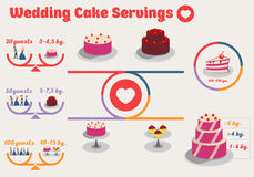 Illustration.Info-graphic Wedding Cake Servings. Royalty Free Stock Image