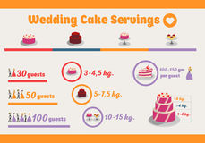 Illustration.Info-graphic Wedding Cake Servings. Wedding infographic with guests.Statistics design template.Vector circle business concepts with flat icons Royalty Free Stock Photos
