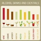Illustration infographic of alcohol drinks and Royalty Free Stock Image