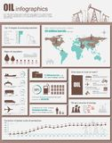 Illustration infographic de vecteur d'industrie pétrolière  Image stock