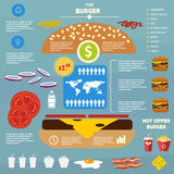 Illustration infographic fast food, elements Stock Photo