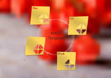 Illustration infographic template with PDCA method created by four stickers Stock Photo