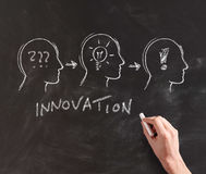 Illustration of Innovation on Chalkboard. Hand Illustrating Progression of Innovation from Problem to Idea to Solution on Chalkboard in Business Concept Image Stock Photo