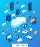Illustration isométrique plate de vecteur de service de nuage Image stock