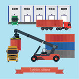 Illustration logistic stages. The port forklift loading the container on the truck. Trucks bring containers to the warehouse and unloaded. Light background Royalty Free Stock Photo