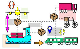 Illustration of logistics movements Stock Image