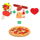Illustration that need to take to get great pizza Stock Photography