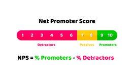 Illustration nette de score d'instigateur - concept de fidélité et de recommandations Vecteur dans le style plat illustration de vecteur