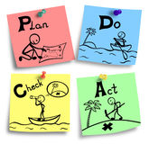 Illustration of pdca principle on a colorful notes Stock Image