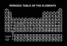 Illustration of periodic table of the elements Stock Photography