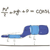 Illustration physics equation Royalty Free Stock Photography