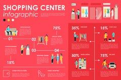 Illustration plate infographic de vecteur de Web de vente au détail de concept de centre commercial Infos, graphique, les gens, p Photo libre de droits
