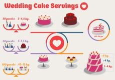 Illustration portions de gâteau de mariage d'Information-graphique Image libre de droits