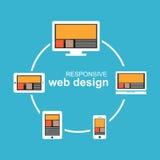 Illustration sensible de web design Conception plate Illustration de bannière Image libre de droits