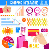 Illustration of shopping infographics with statistics.  Royalty Free Stock Photography