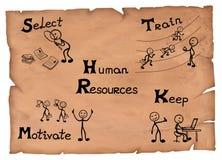 Illustration simple de gestion d'heure représentée sur un parchemin illustration libre de droits