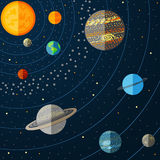 Illustration of a solar system with planets Royalty Free Stock Photography
