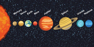 Illustration of solar system showing planets around sun Royalty Free Stock Photo