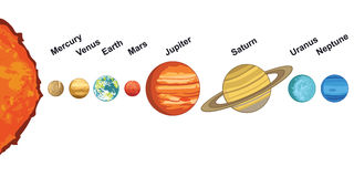 Illustration of solar system showing planets around sun Stock Image