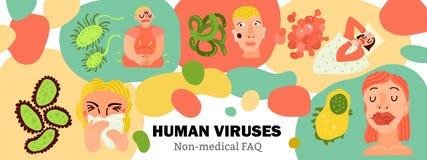 Illustration tirée par la main de virus humains illustration de vecteur