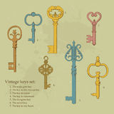 Illustration of vintage keys. Stock Images