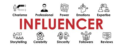 Influencer banner with web Icons set vector illustration