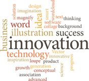 Illustration of the word innovation in word clouds Stock Image