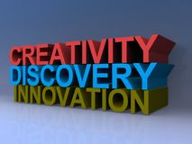 Creativity discovery innovation. An illustration of the words creativity, discovery and innovation Stock Photography