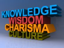 Knowledge Wisdom Charisma Culture. An illustration of the words knowledge, wisdom, charisma and culture Stock Photos