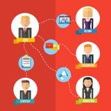 Illustrations-Managementkonzept des on-line-Geschäfts flaches Stockfotografie