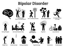 Bipolar mental disorder icons. Illustrations show signs and symptoms of bipolar disorder on mania and depression behaviors. He has mood swings and needs royalty free illustration