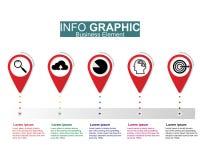 Illustrations-Vektorentwurf Businees infographic, Schablonen, Element, Zeitachsen r stock abbildung