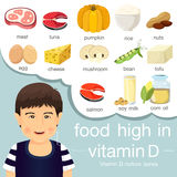 Illustrator of food high in vitamin d. For healthcard vector illustration